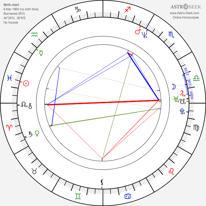 Ilinca Goia - Astrology Natal Birth Chart