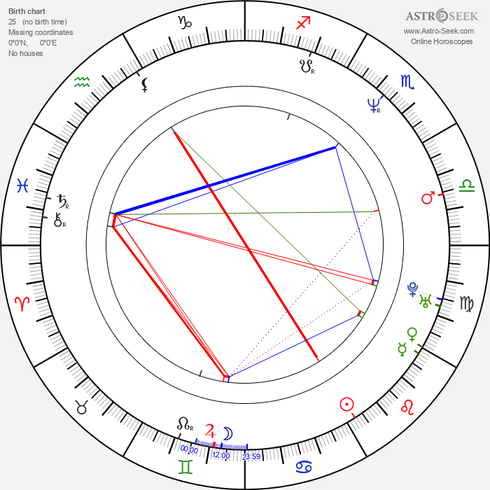 Illeana Douglas - Astrology Natal Birth Chart