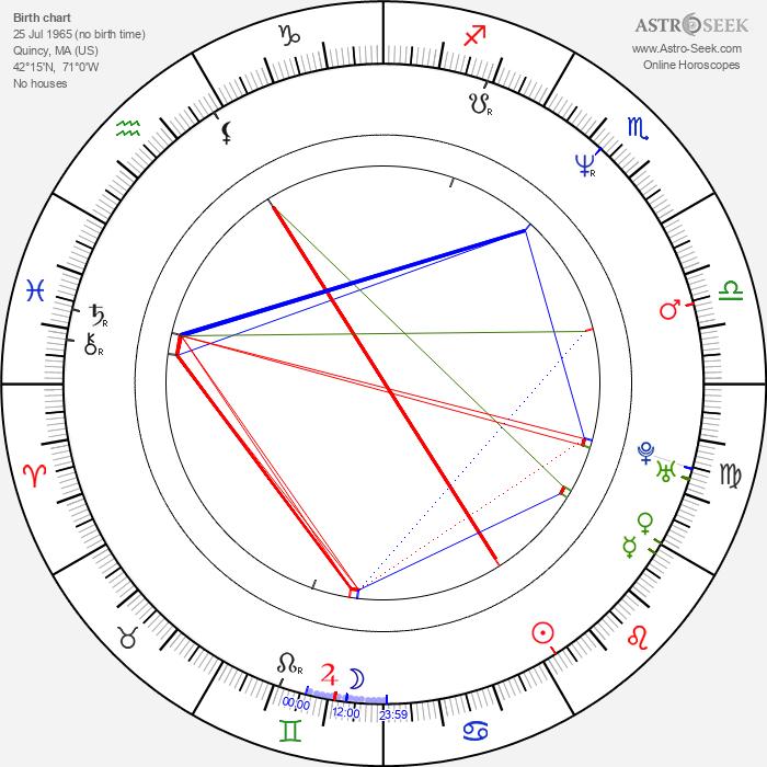 Illeana Douglas - Astrology Natal Birth Chart