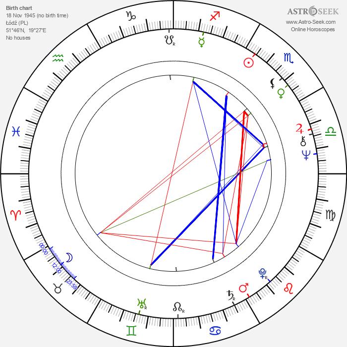 Ilona Bartosińska - Astrology Natal Birth Chart