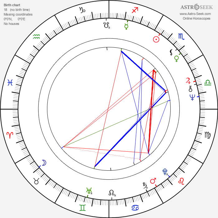 Ilona Bartosińska - Astrology Natal Birth Chart