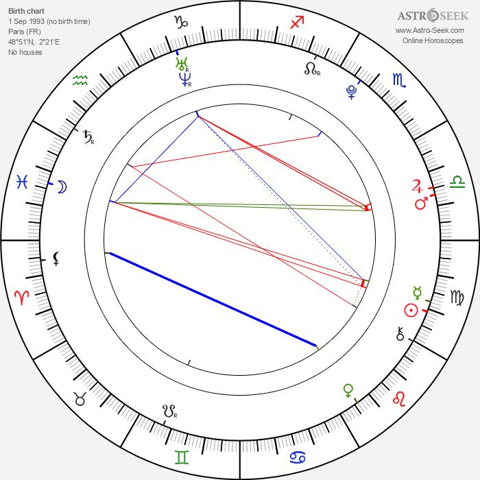 Ilona Mitrecey - Astrology Natal Birth Chart
