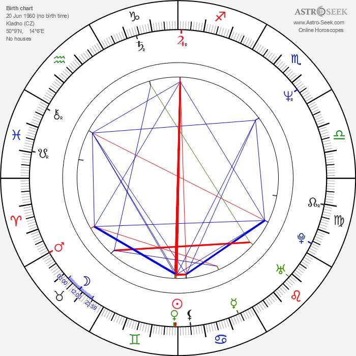 Ilona Svobodová - Astrology Natal Birth Chart