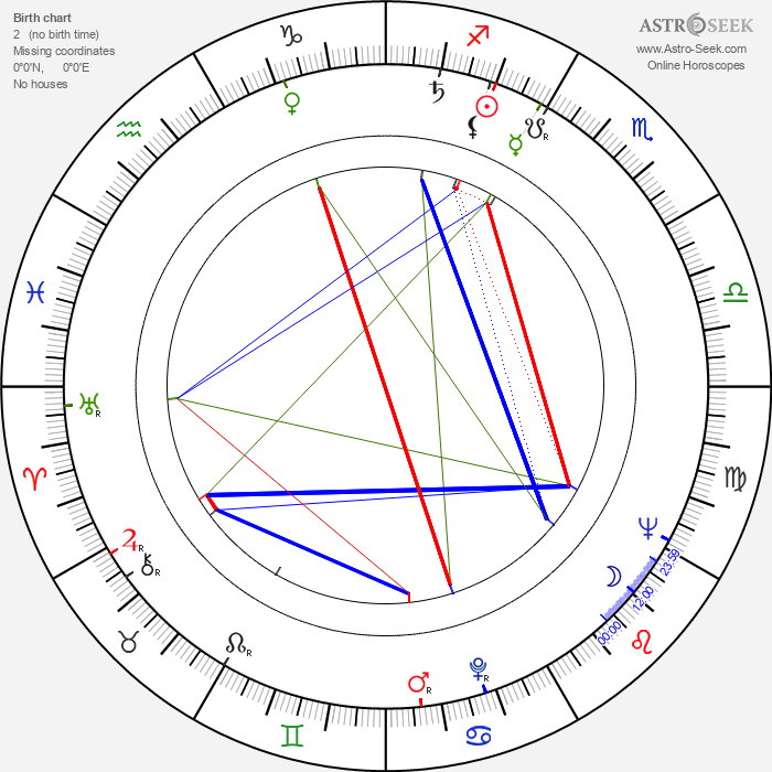 Ilse Peternell - Astrology Natal Birth Chart