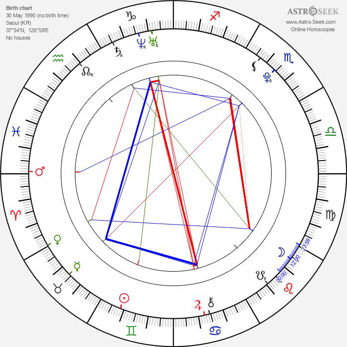 Im Yoonah - Astrology Natal Birth Chart