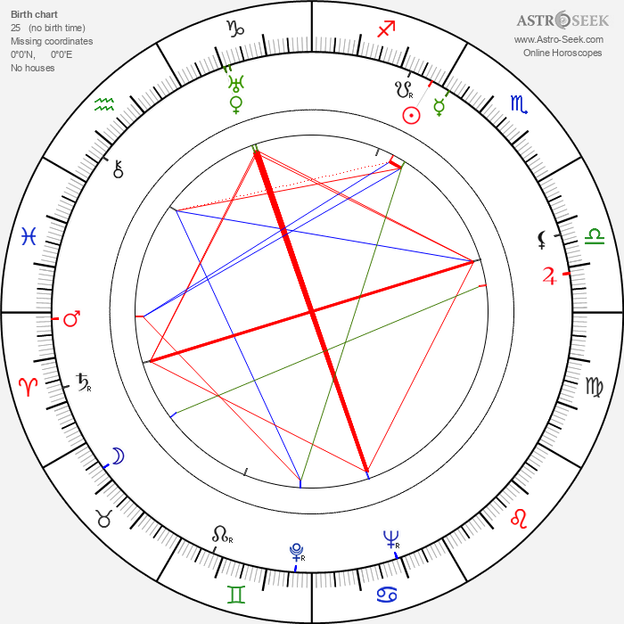 Imad Hamdi - Astrology Natal Birth Chart