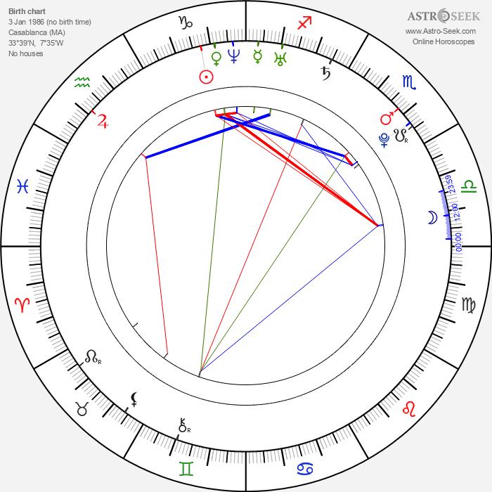 Imad Noury - Astrology Natal Birth Chart