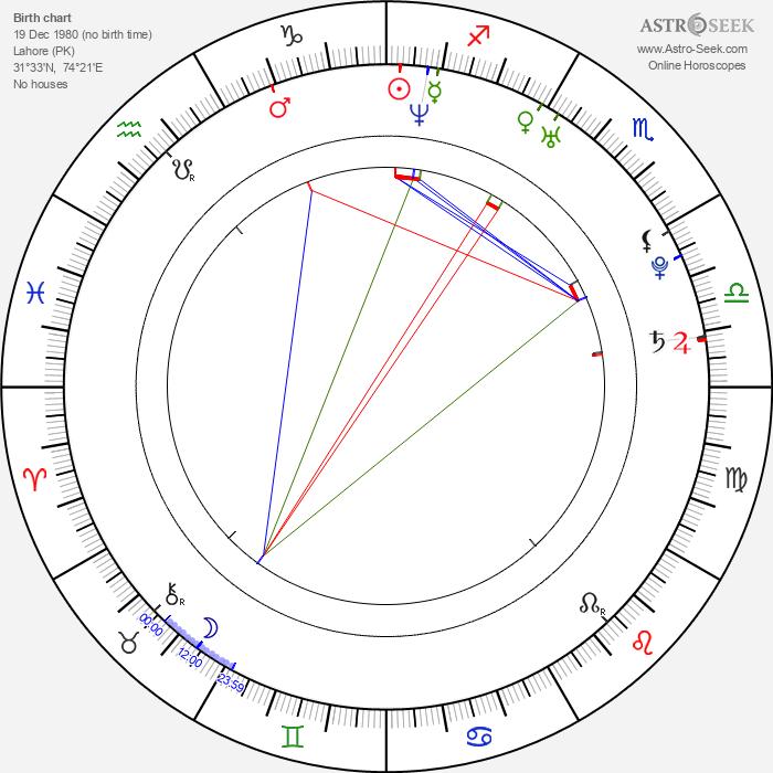Iman Ali - Astrology Natal Birth Chart