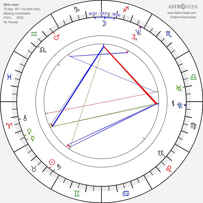 Imogen Boorman - Astrology Natal Birth Chart