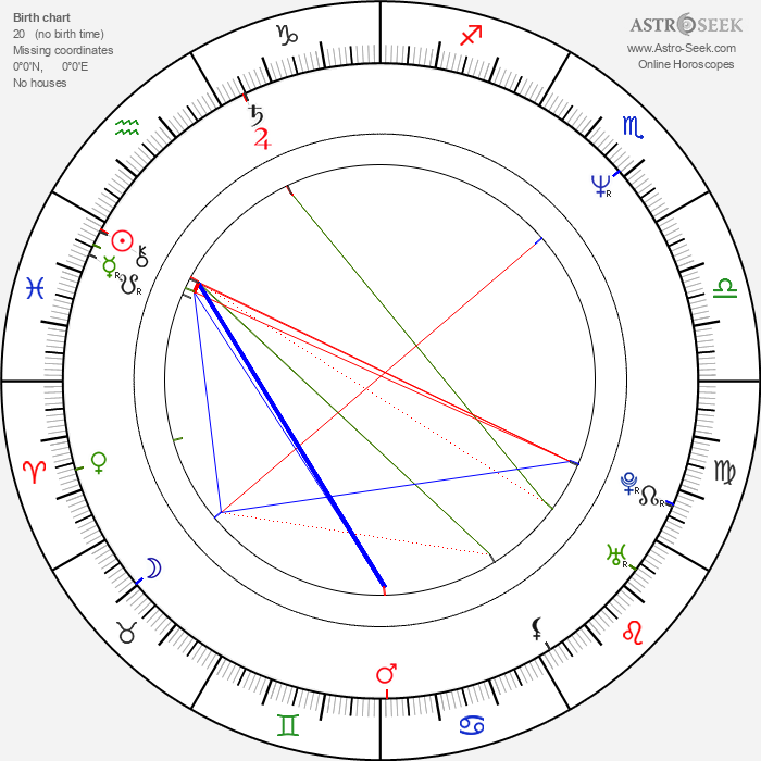 Imogen Stubbs - Astrology Natal Birth Chart