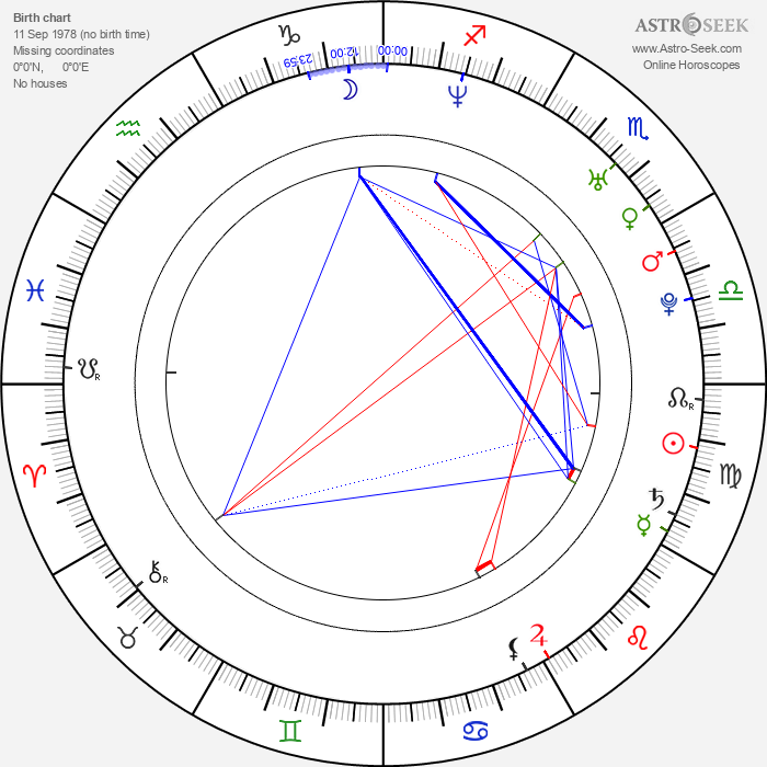 In-Grid - Astrology Natal Birth Chart