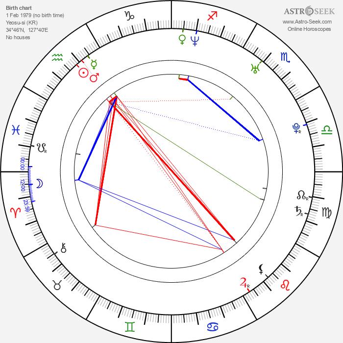 In-hyeong Kang - Astrology Natal Birth Chart