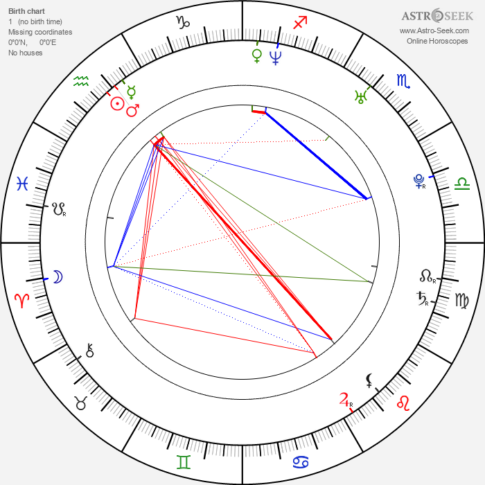 In-hyeong Kang - Astrology Natal Birth Chart