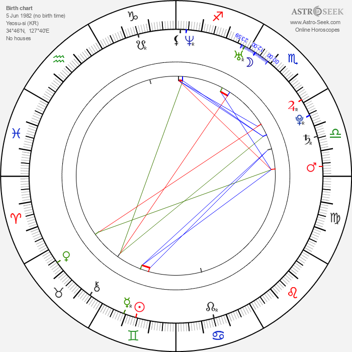 In-na Yoo - Astrology Natal Birth Chart