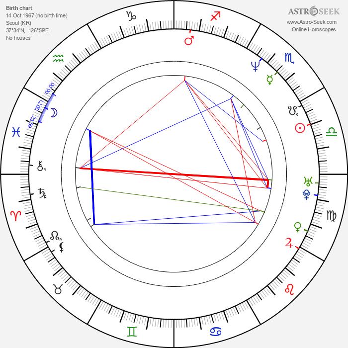 In-pyo Cha - Astrology Natal Birth Chart