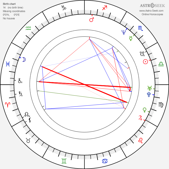 In-pyo Cha - Astrology Natal Birth Chart
