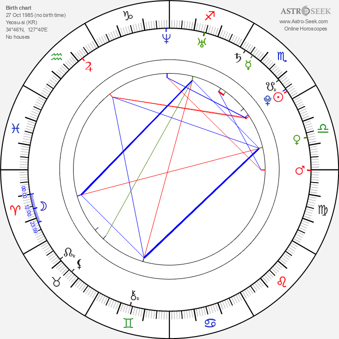 In-young Hong - Astrology Natal Birth Chart