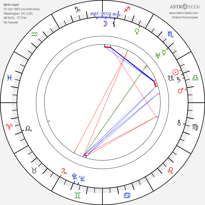 Ina Claire - Astrology Natal Birth Chart