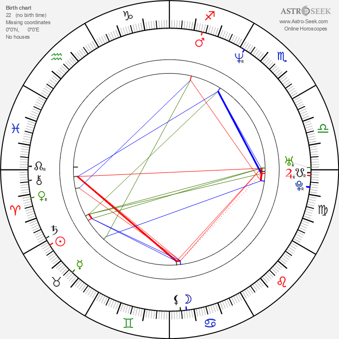 Ina Rudolph - Astrology Natal Birth Chart