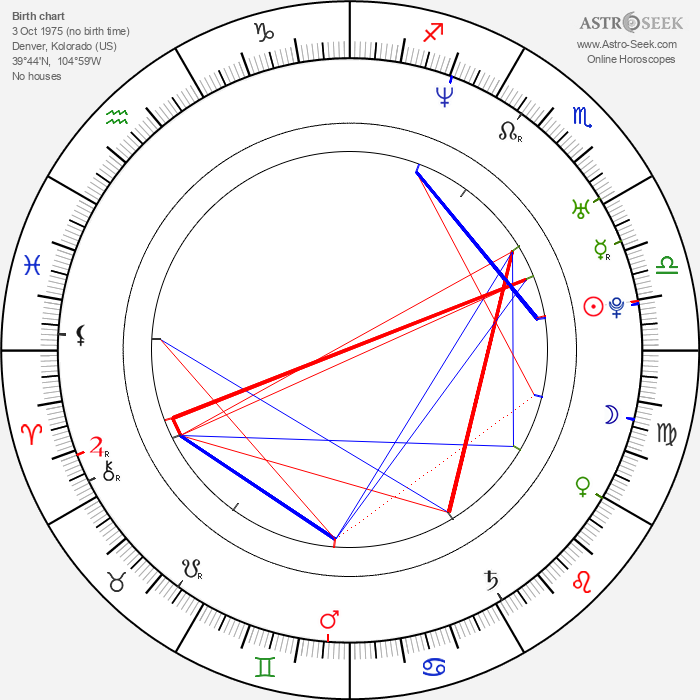 India. Arie - Astrology Natal Birth Chart