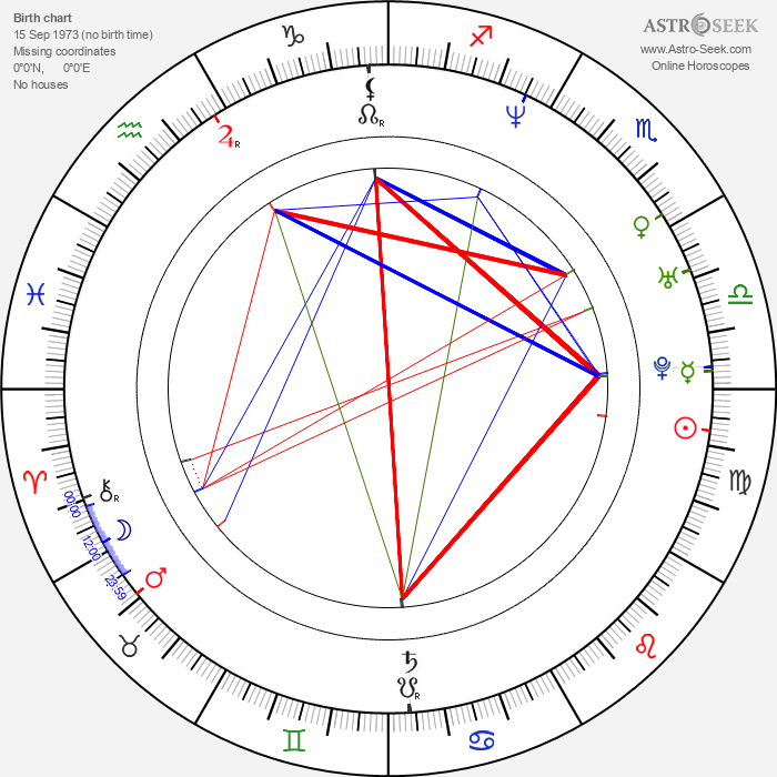 Indira Vladič-Mujkič - Astrology Natal Birth Chart