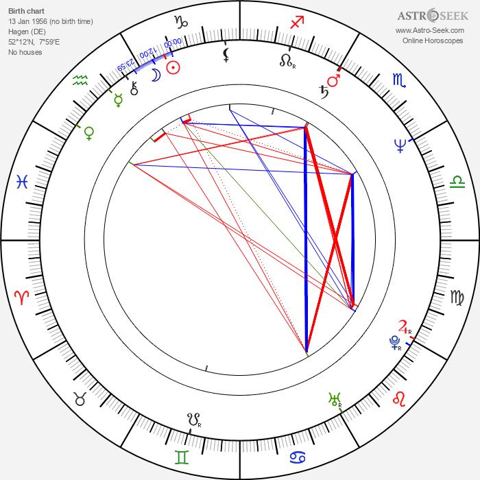 Inga Humpe - Astrology Natal Birth Chart