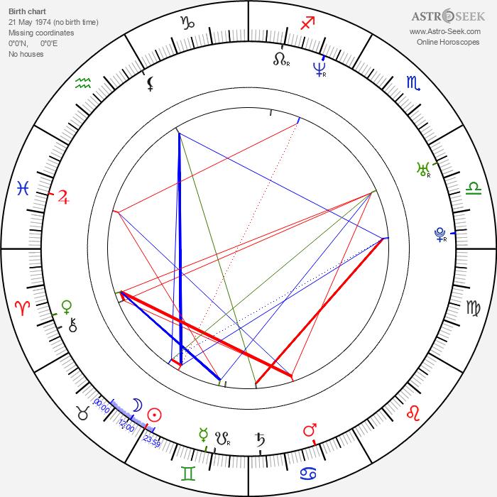 Inge Hornstra - Astrology Natal Birth Chart