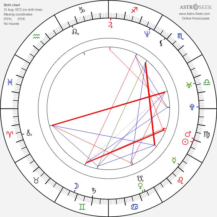 Ingibjörg Stefánsdóttir - Astrology Natal Birth Chart