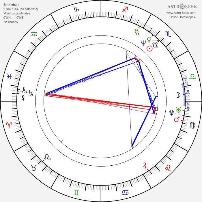 Ingo Frenzel - Astrology Natal Birth Chart