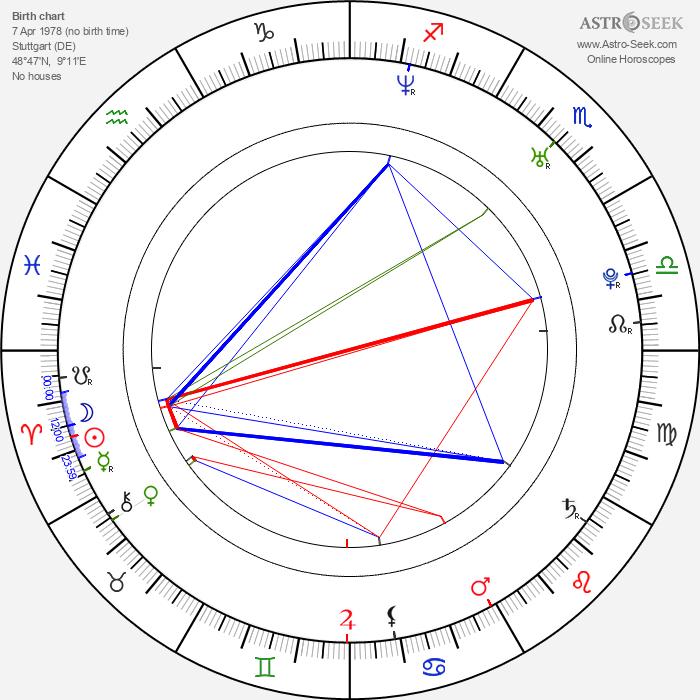 Ingo J. Biermann - Astrology Natal Birth Chart