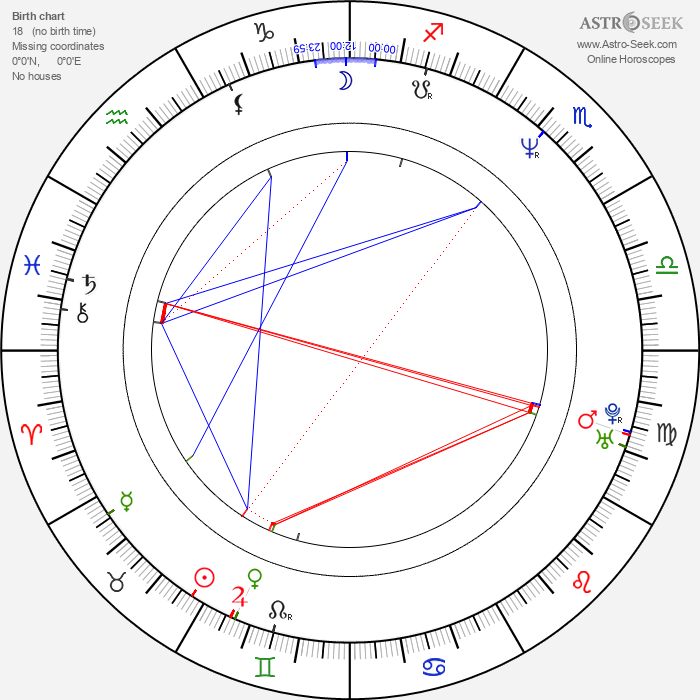 Ingo Schwichtenberg - Astrology Natal Birth Chart