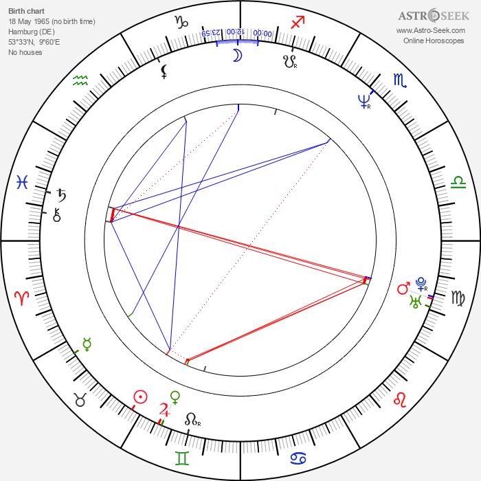 Ingo Schwichtenberg - Astrology Natal Birth Chart