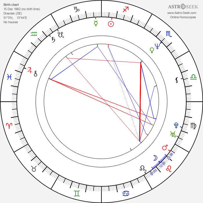 Ingo Schulze - Astrology Natal Birth Chart