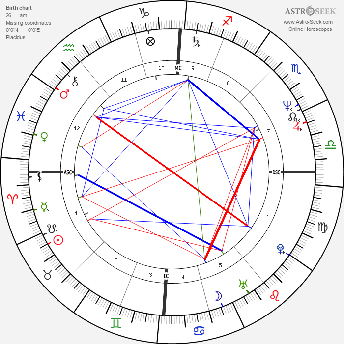 Ingolf Lück - Astrology Natal Birth Chart