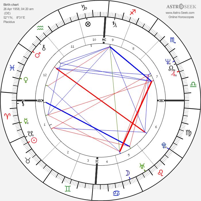 Ingolf Lück - Astrology Natal Birth Chart