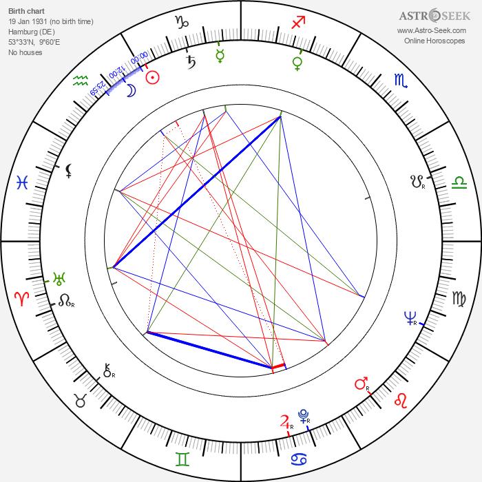 Ingrid Andree - Astrology Natal Birth Chart