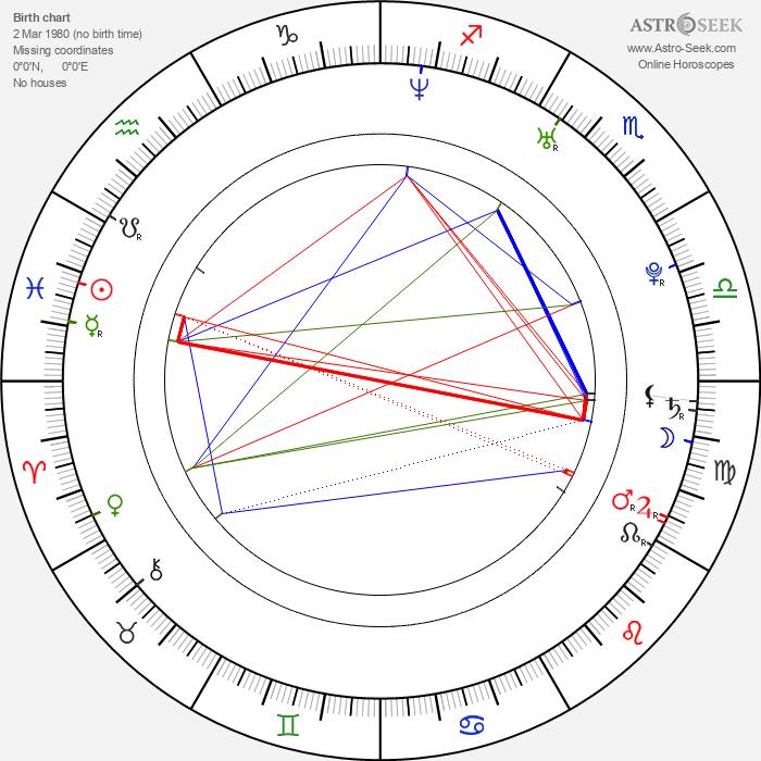 Ingrid Bolsø Berdal - Astrology Natal Birth Chart