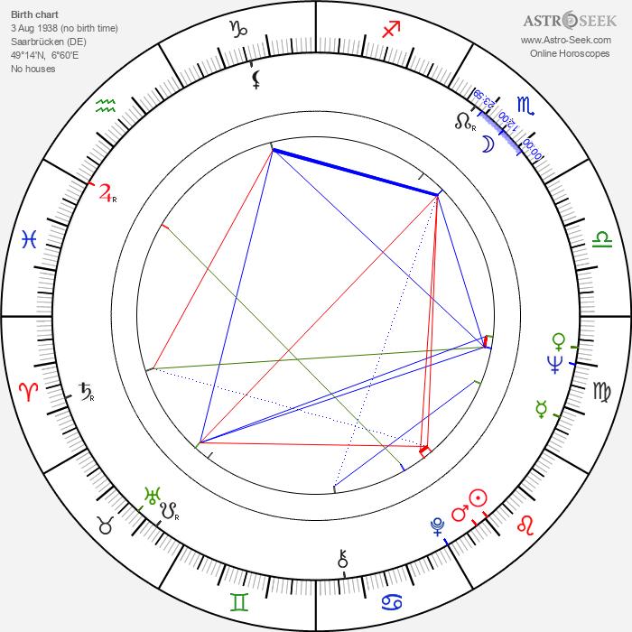 Ingrid Caven - Astrology Natal Birth Chart