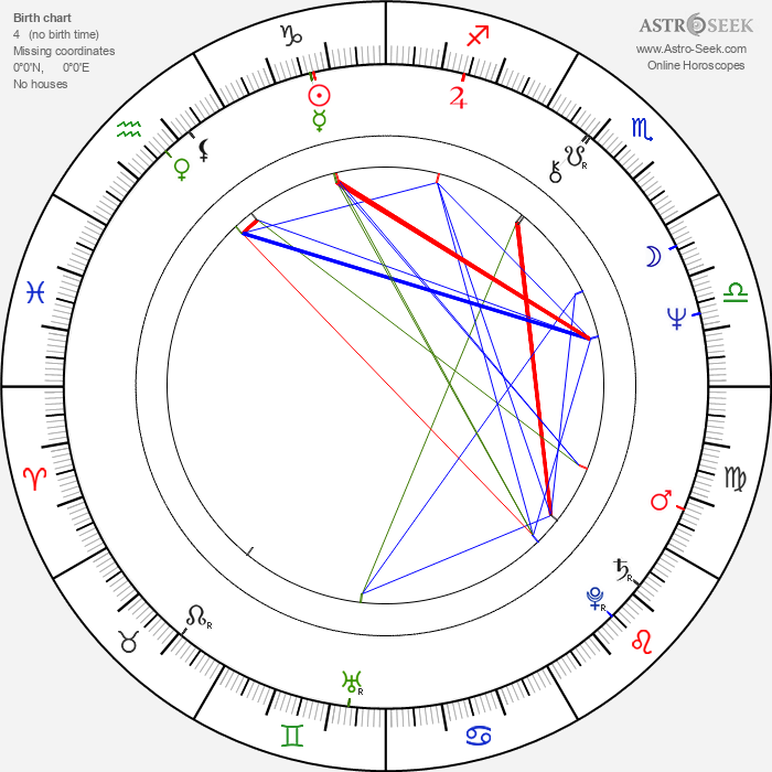 Ingrid Greer - Astrology Natal Birth Chart