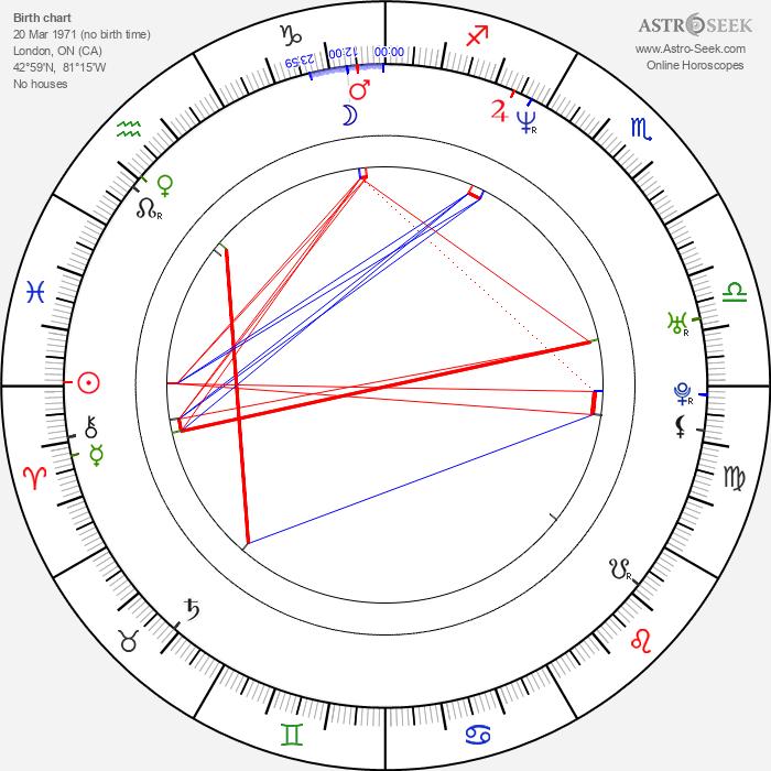 Ingrid Kavelaars - Astrology Natal Birth Chart