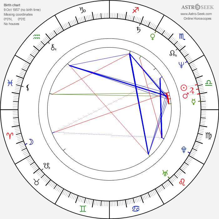 Ini Kamoze - Astrology Natal Birth Chart