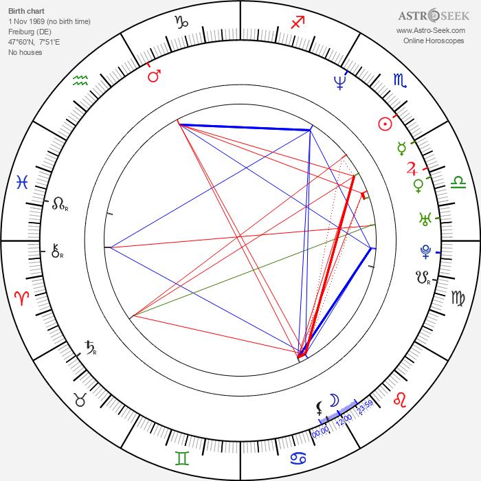 Inka Friedrich - Astrology Natal Birth Chart