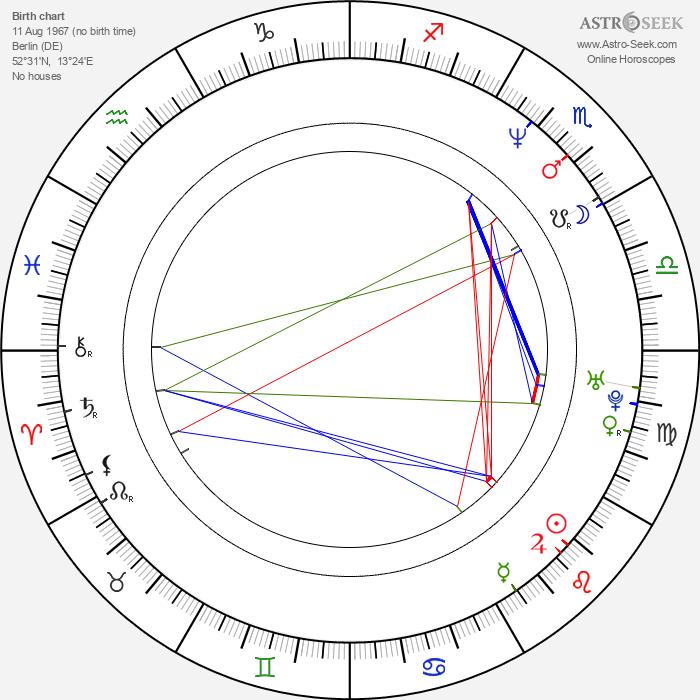 Inka Victoria Groetschel - Astrology Natal Birth Chart