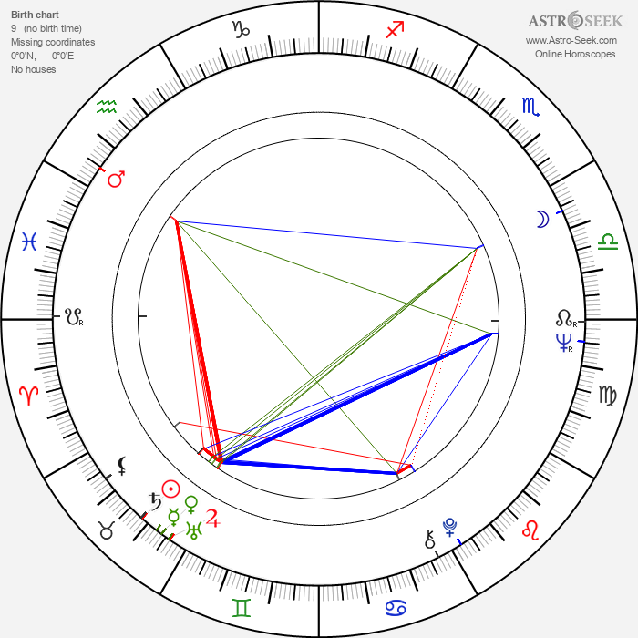 Inna Gulaya - Astrology Natal Birth Chart