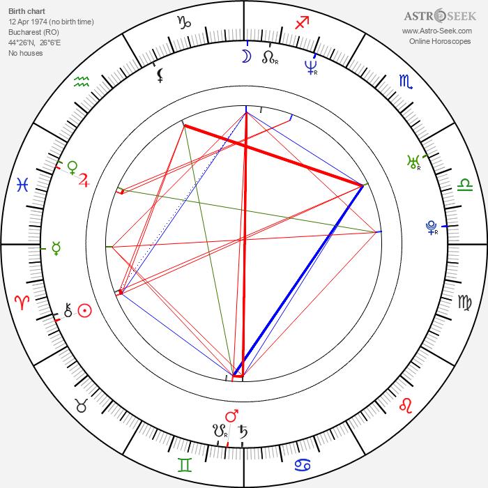 Ioan Ionescu - Astrology Natal Birth Chart