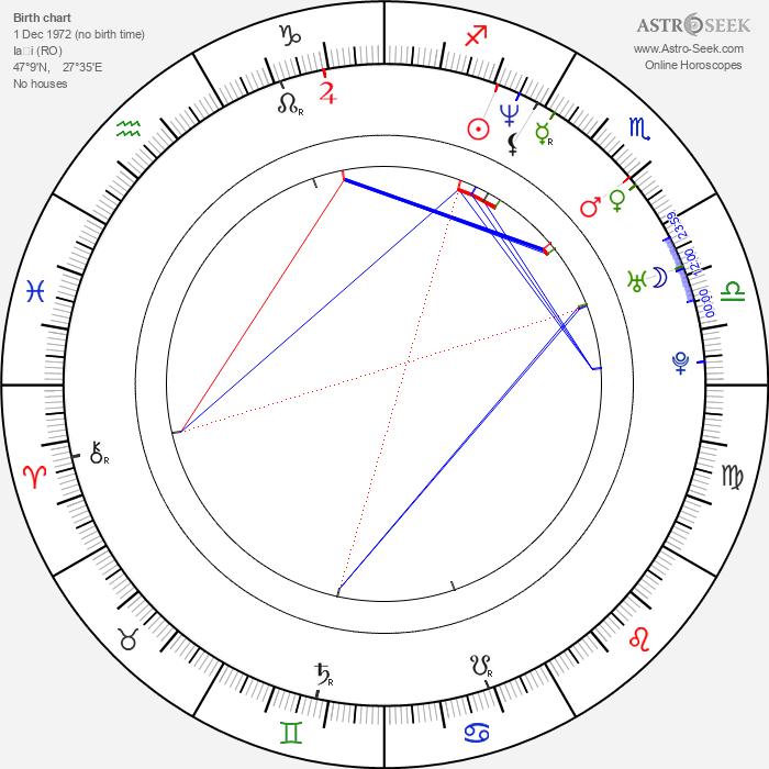 Ioana Ana Macaria - Astrology Natal Birth Chart