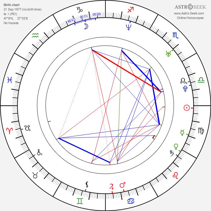 Ioana Ginghina - Astrology Natal Birth Chart