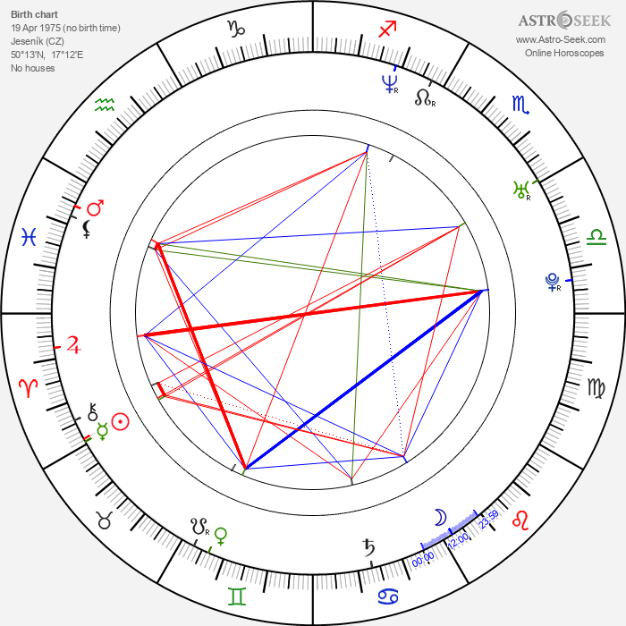 Ioanna Papadimitriou - Astrology Natal Birth Chart