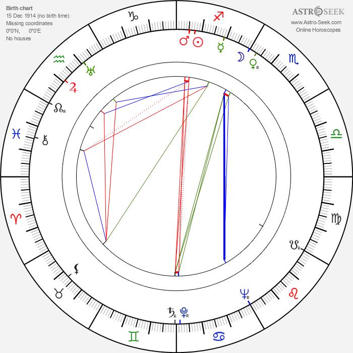 Ion Bostan - Astrology Natal Birth Chart