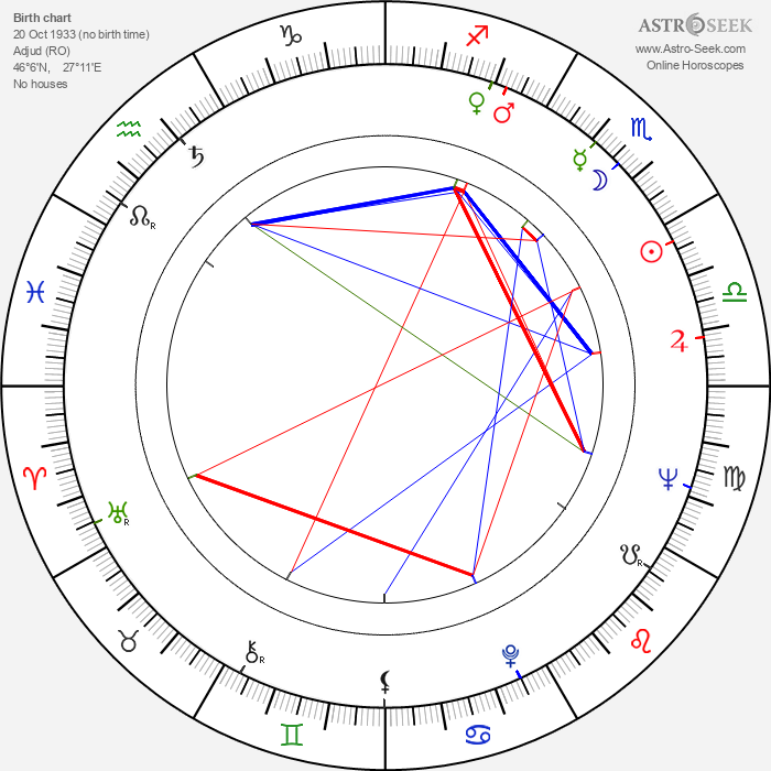 Ion Dichiseanu - Astrology Natal Birth Chart